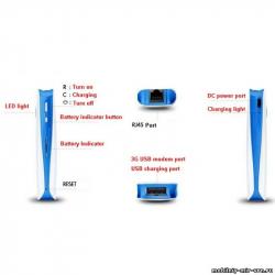 Мультифункциональное сетевое устройство 5 в 1
